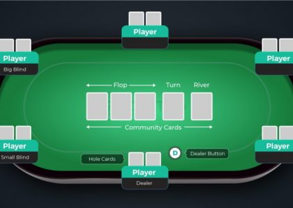 How to play Texas Hold'em Poker: features & gambling options